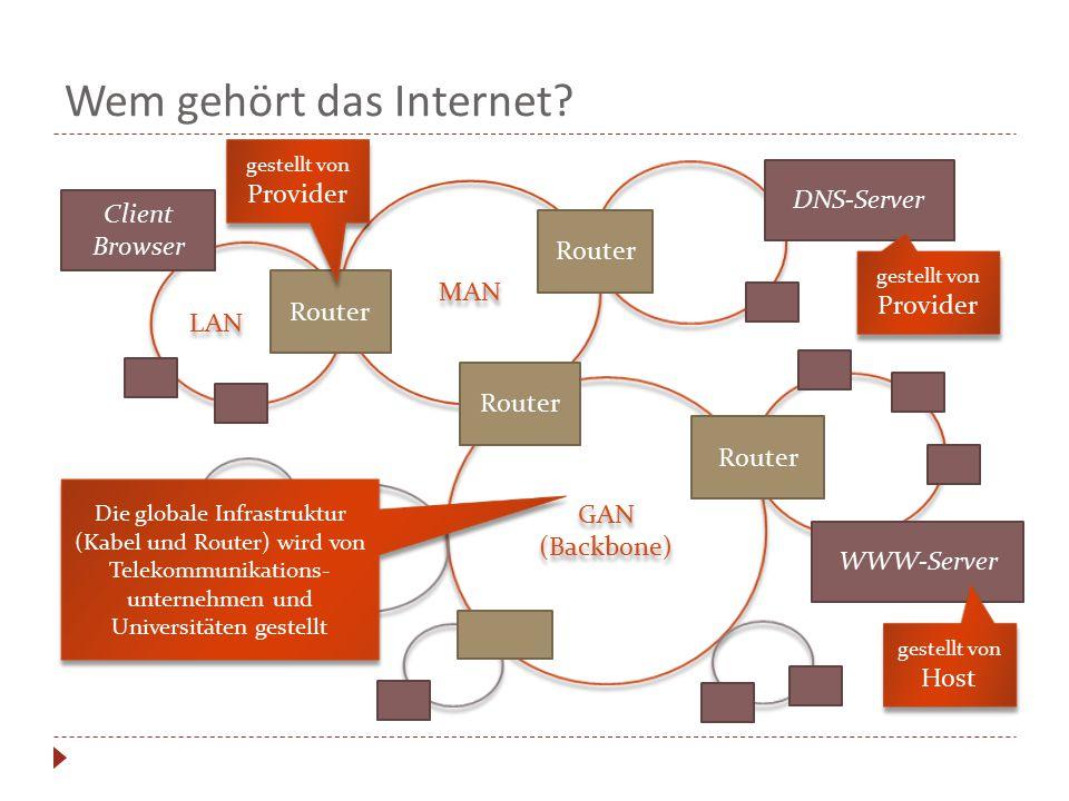 Wem gehört das Internet