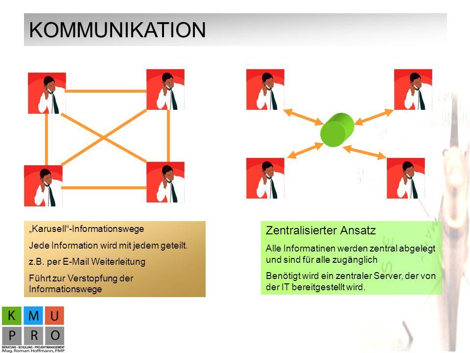 """KOMMUNIKATION Zentralisierter Ansatz """"Karusell -Informationswege"""