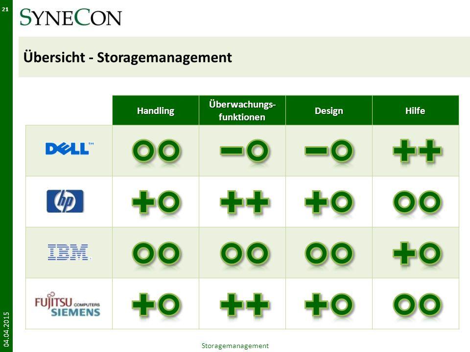 Übersicht - Storagemanagement