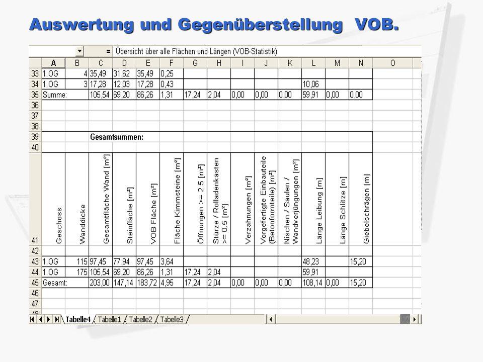 Auswertung und Gegenüberstellung VOB.