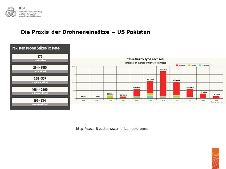 Die Praxis der Drohneneinsätze – US Pakistan