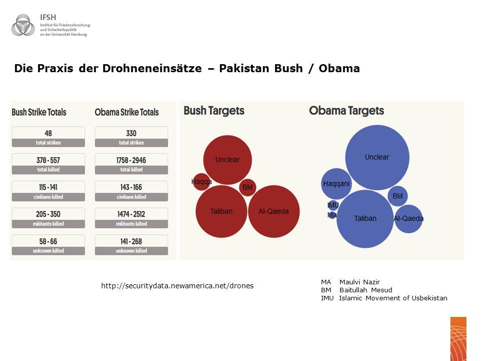 Die Praxis der Drohneneinsätze – Pakistan Bush / Obama