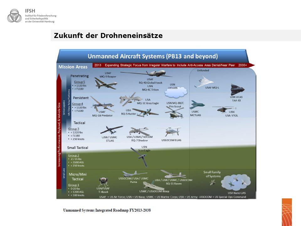 Zukunft der Drohneneinsätze