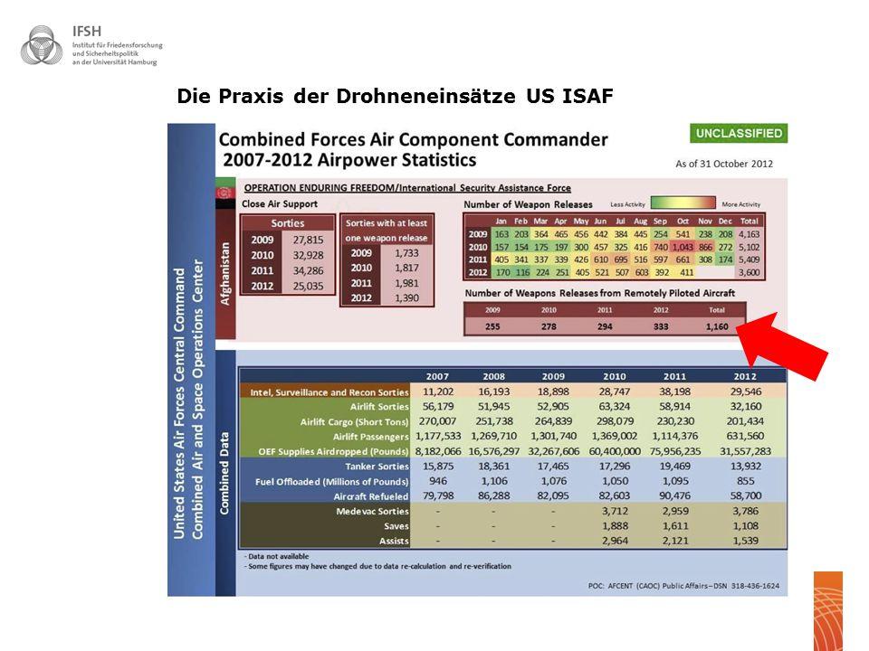 Die Praxis der Drohneneinsätze US ISAF