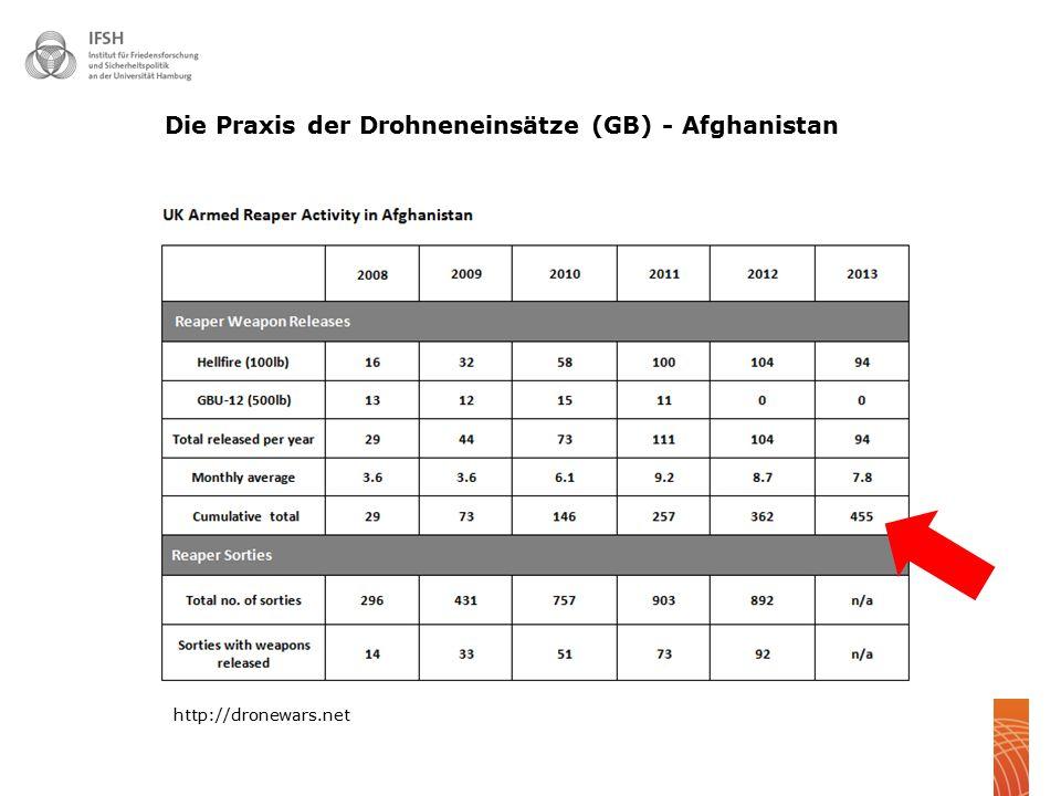 Die Praxis der Drohneneinsätze (GB) - Afghanistan