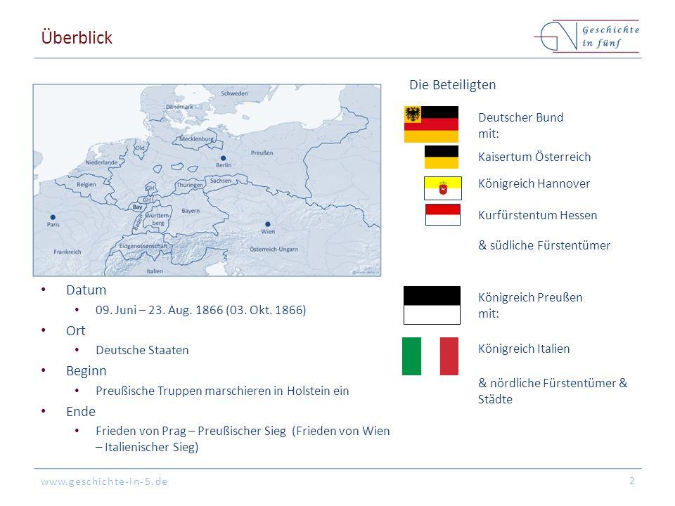 Überblick Die Beteiligten Datum Ort Beginn Ende Deutscher Bund mit: