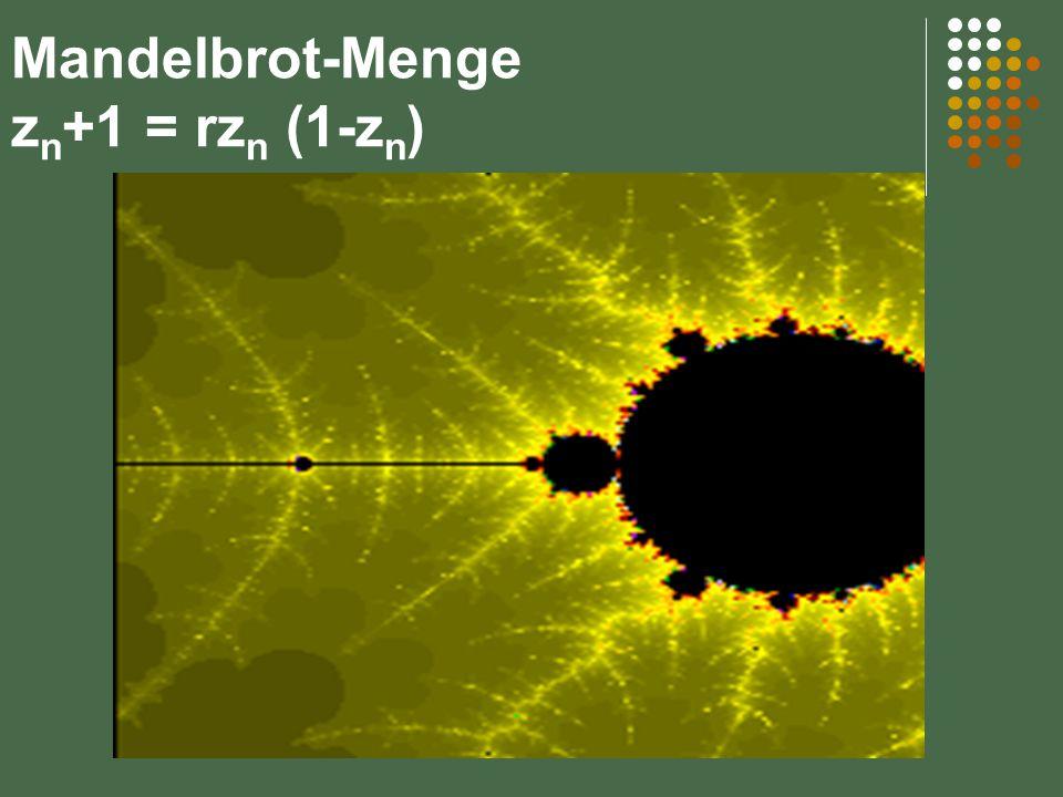 Mandelbrot-Menge zn+1 = rzn (1-zn)