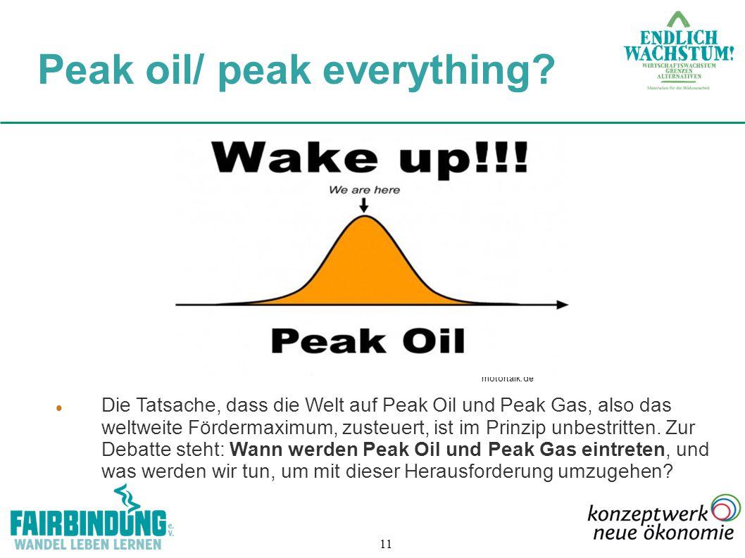 Peak oil/ peak everything