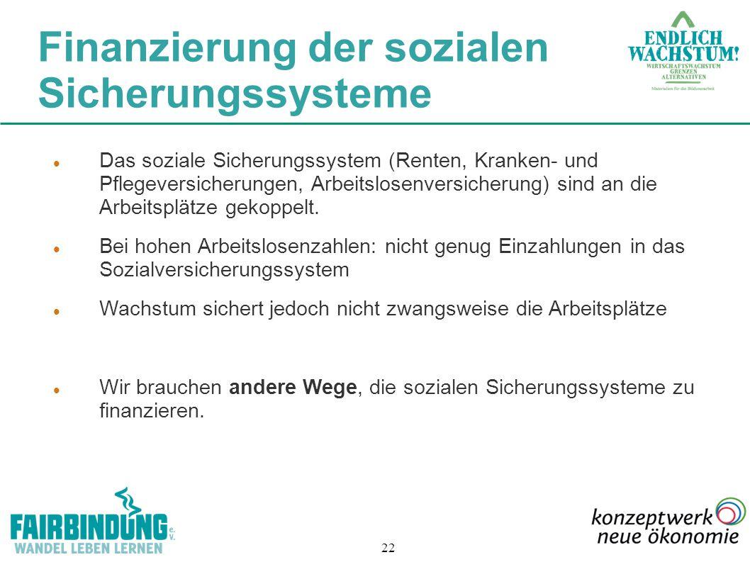 Finanzierung der sozialen Sicherungssysteme