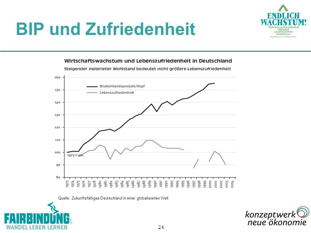BIP und Zufriedenheit Literaturempfehlung: Friedrich Ebert Stiftung: