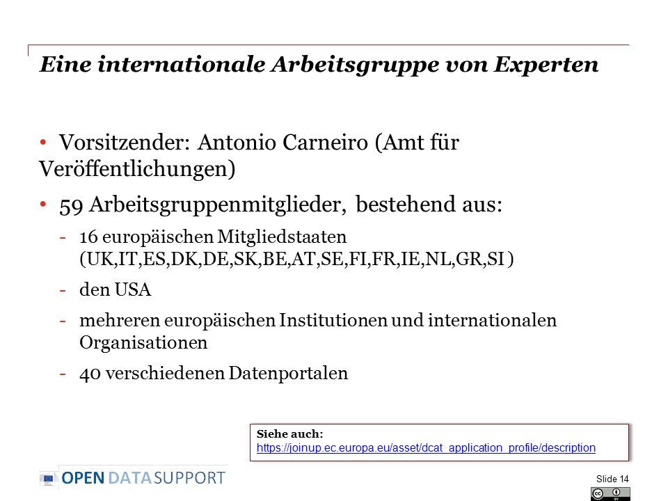 Eine internationale Arbeitsgruppe von Experten