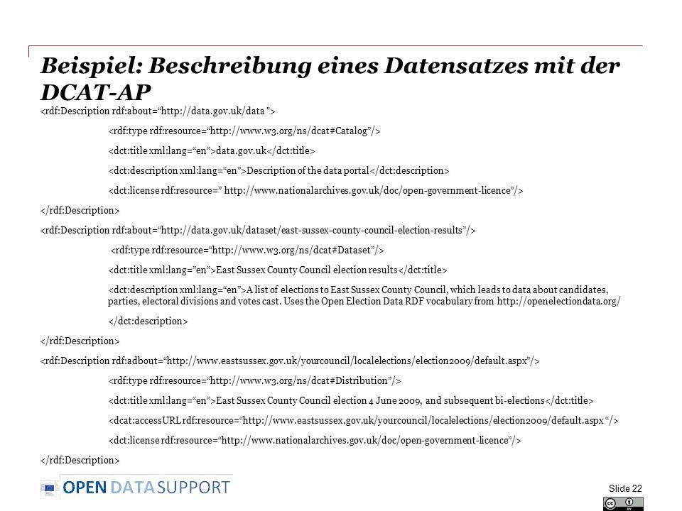 Beispiel: Beschreibung eines Datensatzes mit der DCAT-AP