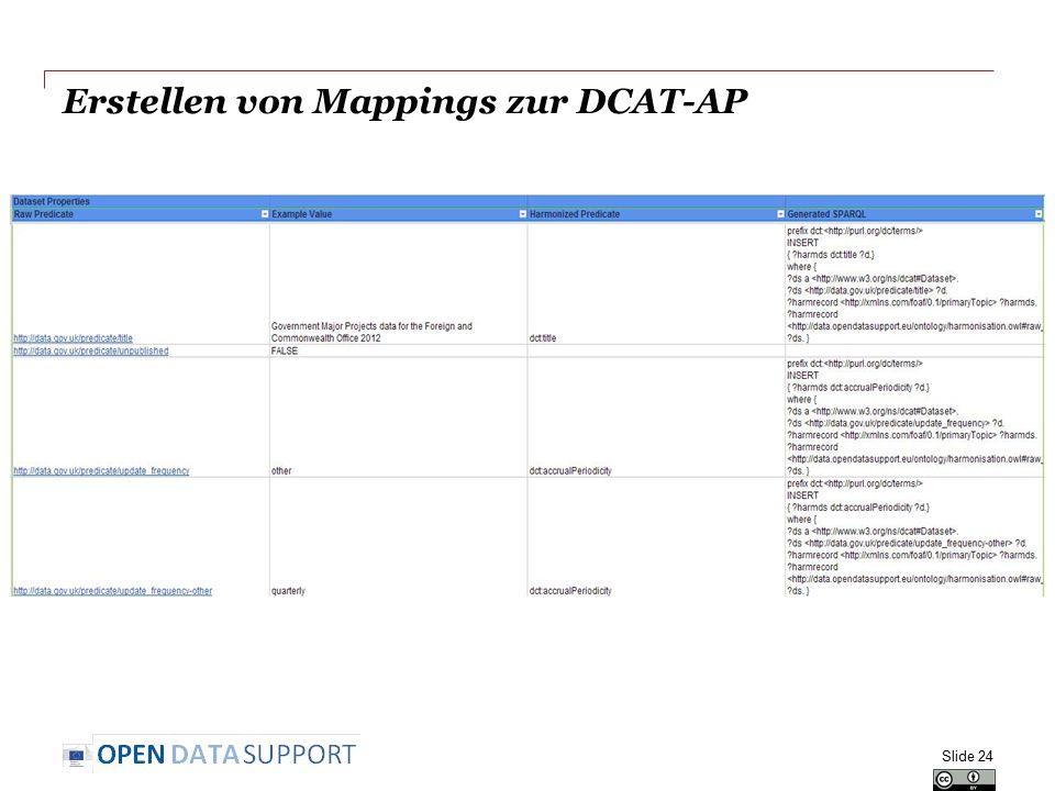 Erstellen von Mappings zur DCAT-AP