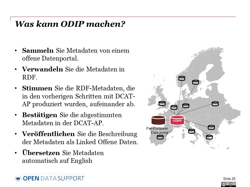 Was kann ODIP machen Sammeln Sie Metadaten von einem offene Datenportal. Verwandeln Sie die Metadaten in RDF.