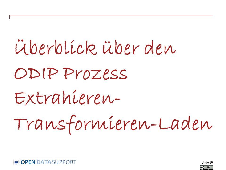 Überblick über den ODIP Prozess Extrahieren-Transformieren-Laden