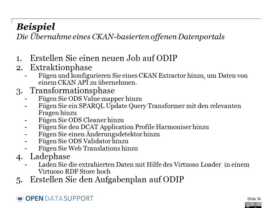 Beispiel Die Übernahme eines CKAN-basierten offenen Datenportals