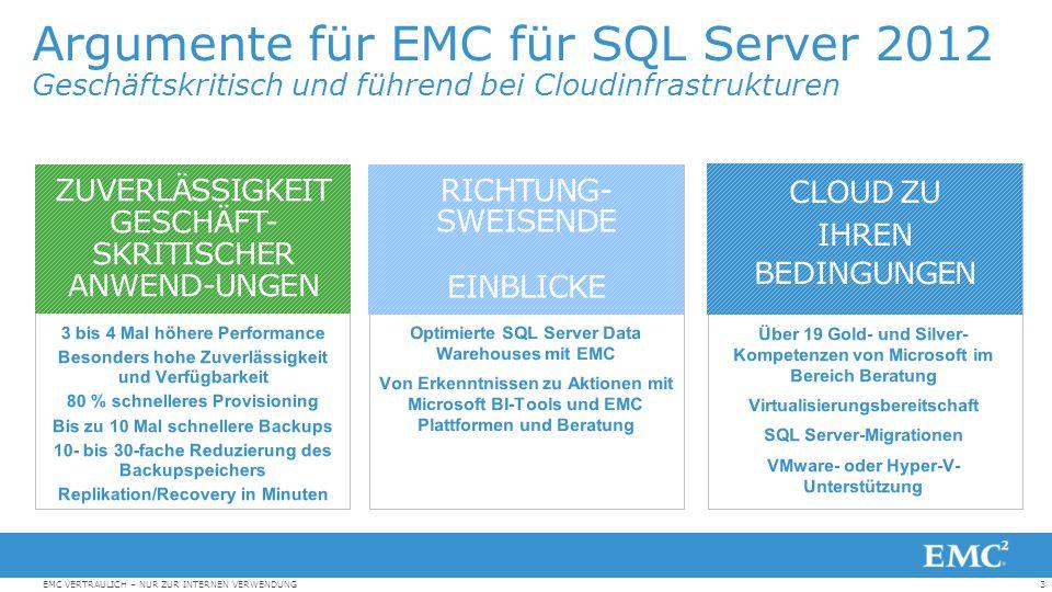 Argumente für EMC für SQL Server 2012 Geschäftskritisch und führend bei Cloudinfrastrukturen