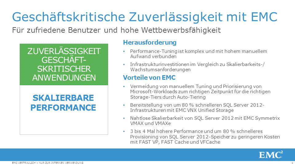 Geschäftskritische Zuverlässigkeit mit EMC