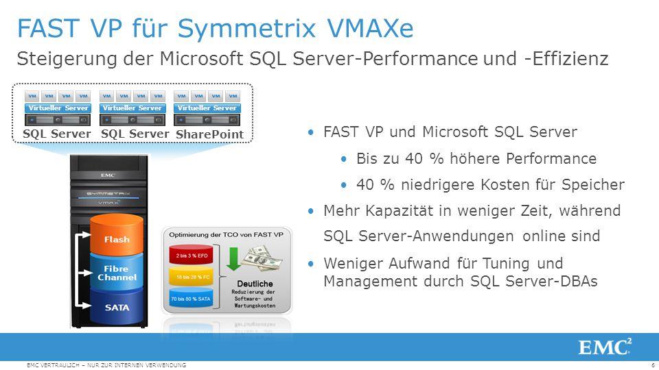 FAST VP für Symmetrix VMAXe
