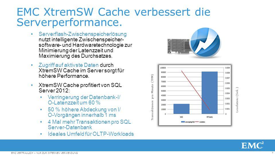 EMC XtremSW Cache verbessert die Serverperformance.