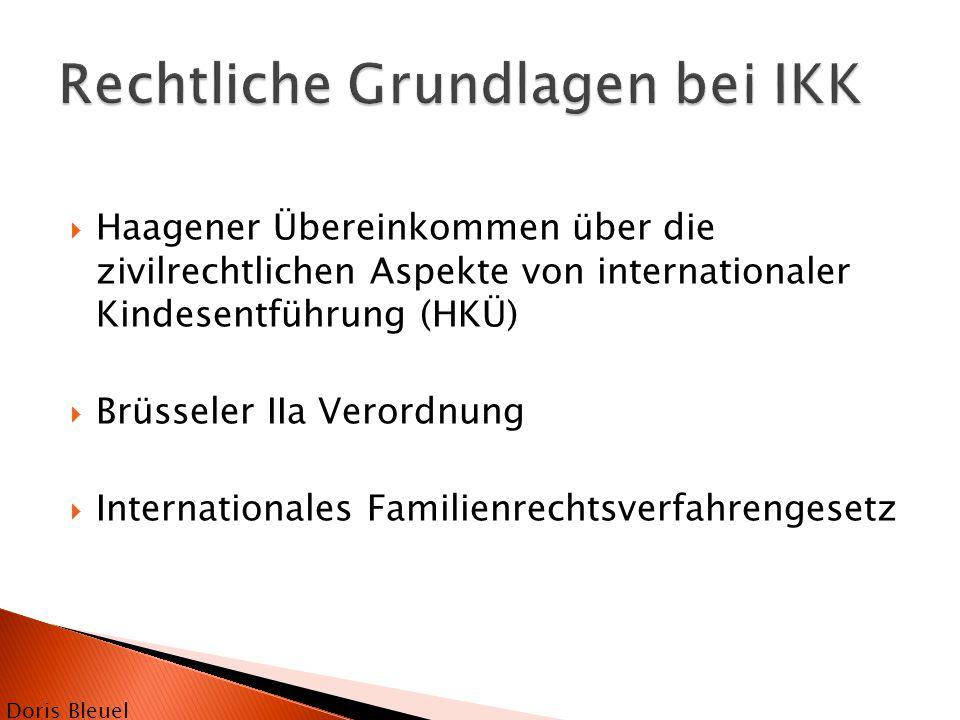 Rechtliche Grundlagen bei IKK