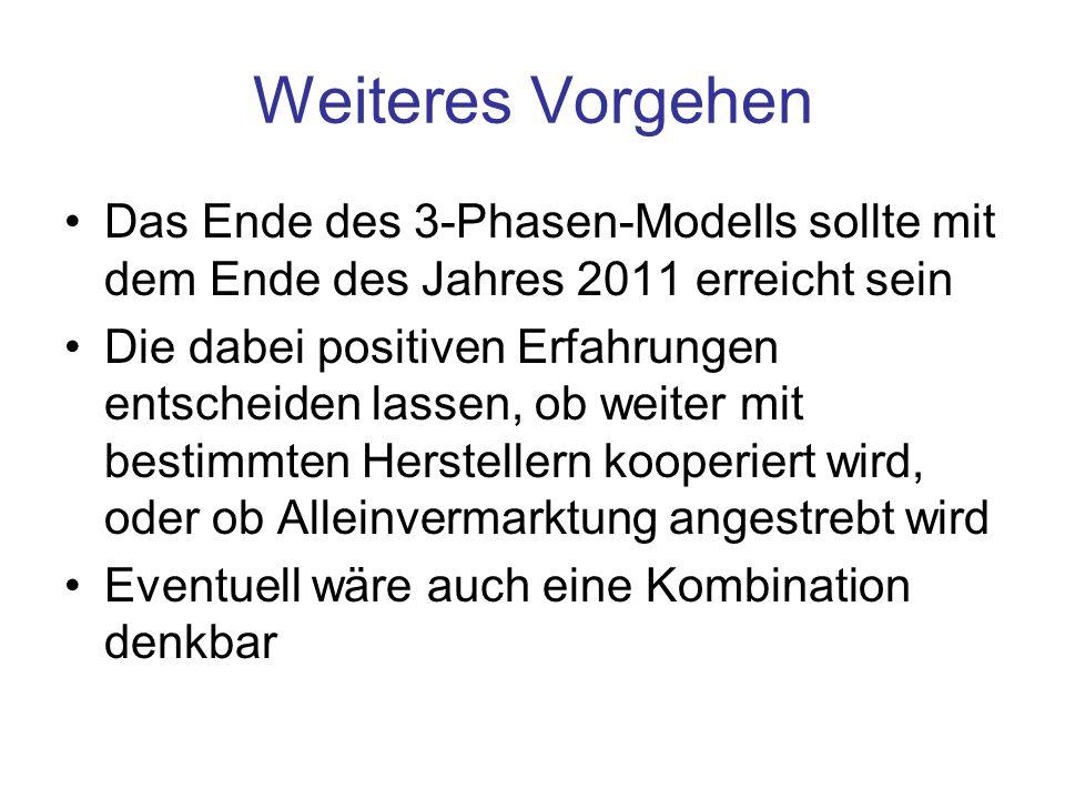 Weiteres Vorgehen Das Ende des 3-Phasen-Modells sollte mit dem Ende des Jahres 2011 erreicht sein.