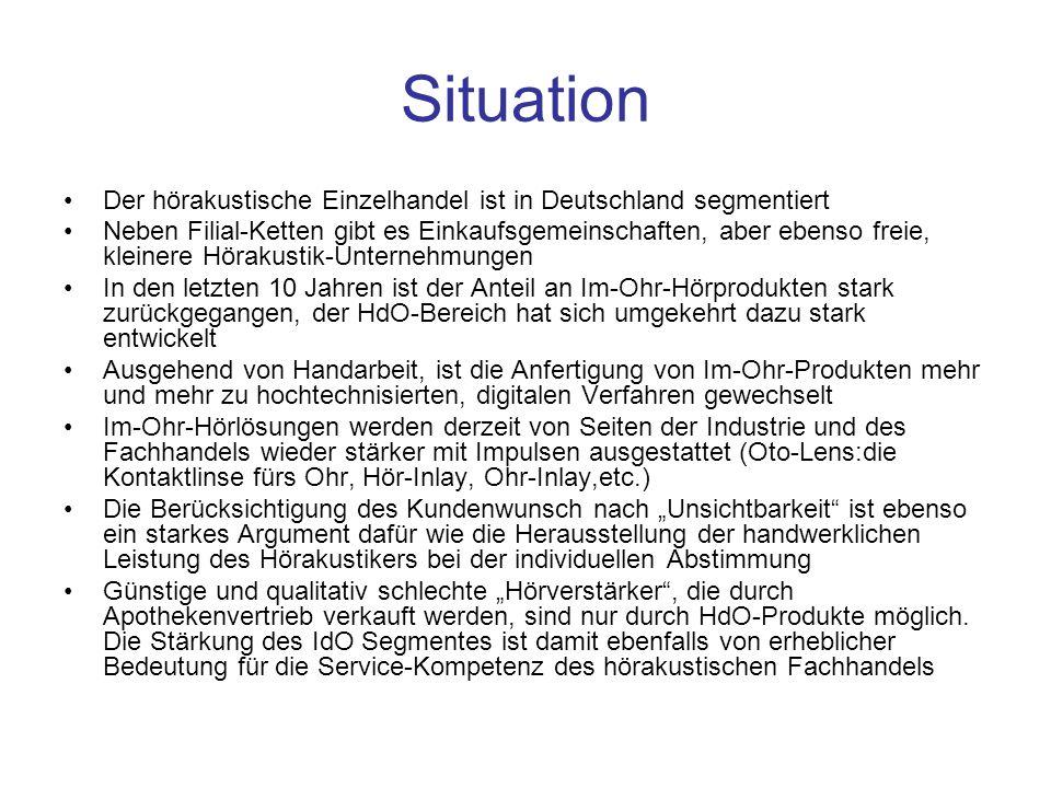 Situation Der hörakustische Einzelhandel ist in Deutschland segmentiert.
