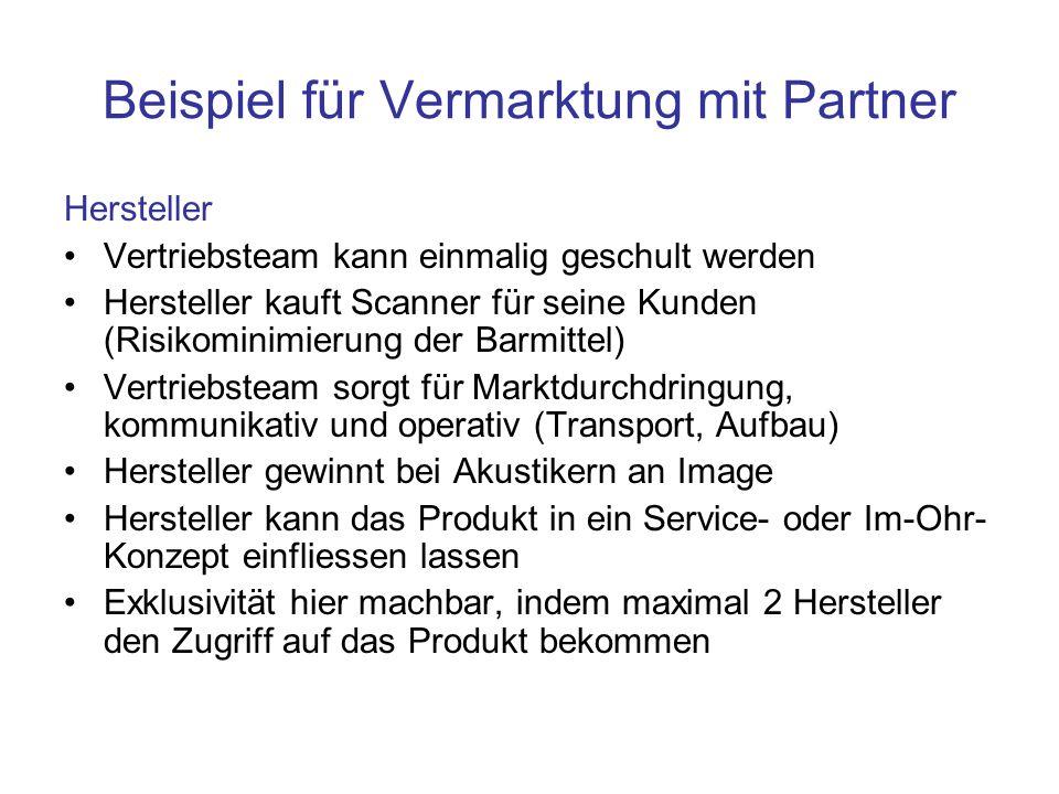 Beispiel für Vermarktung mit Partner