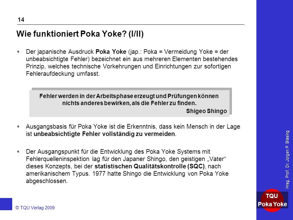 Wie funktioniert Poka Yoke (I/II)