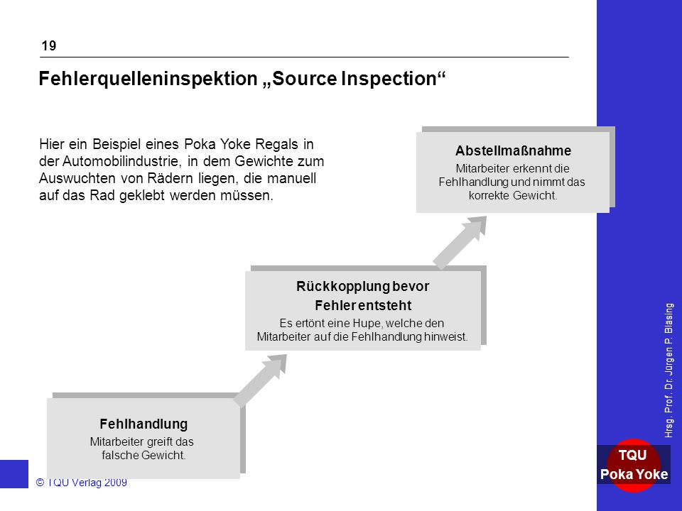 "Fehlerquelleninspektion ""Source Inspection"
