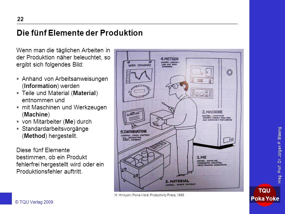 Die fünf Elemente der Produktion