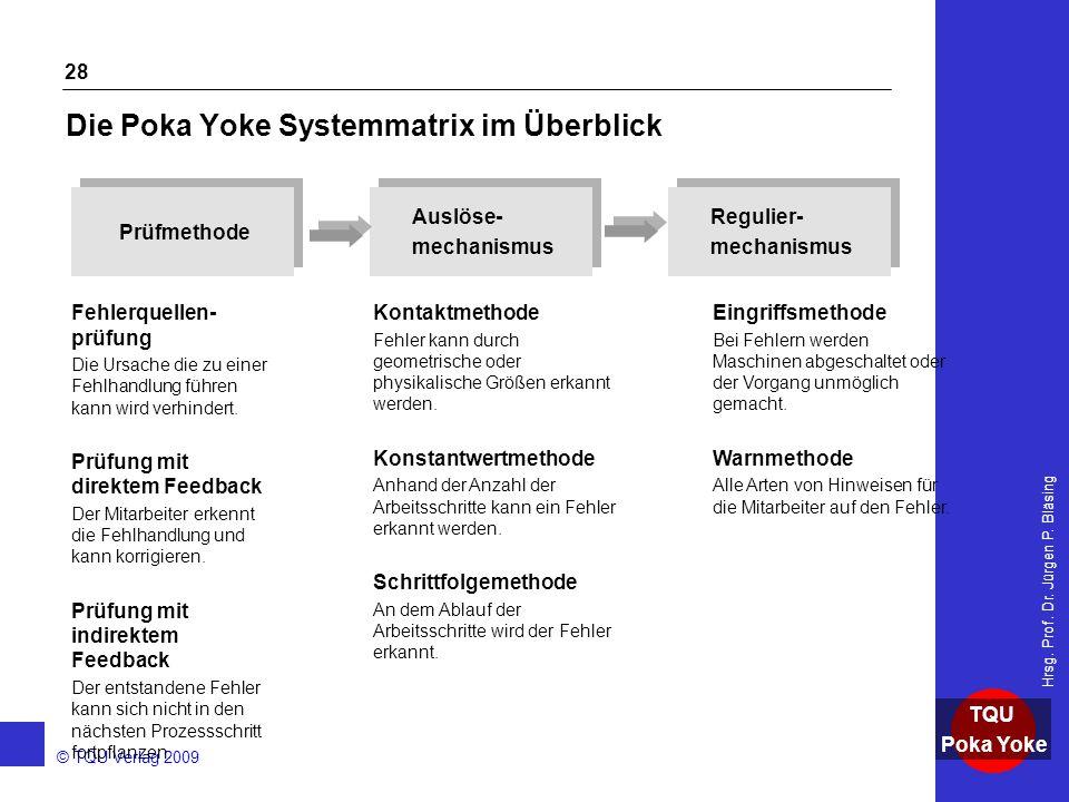 Die Poka Yoke Systemmatrix im Überblick