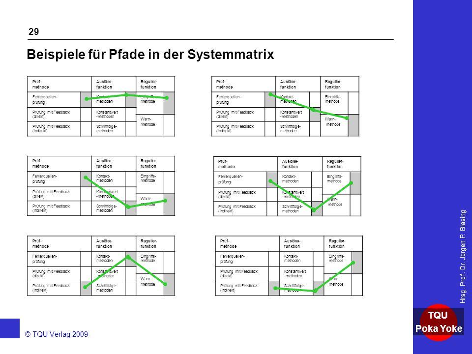 Beispiele für Pfade in der Systemmatrix