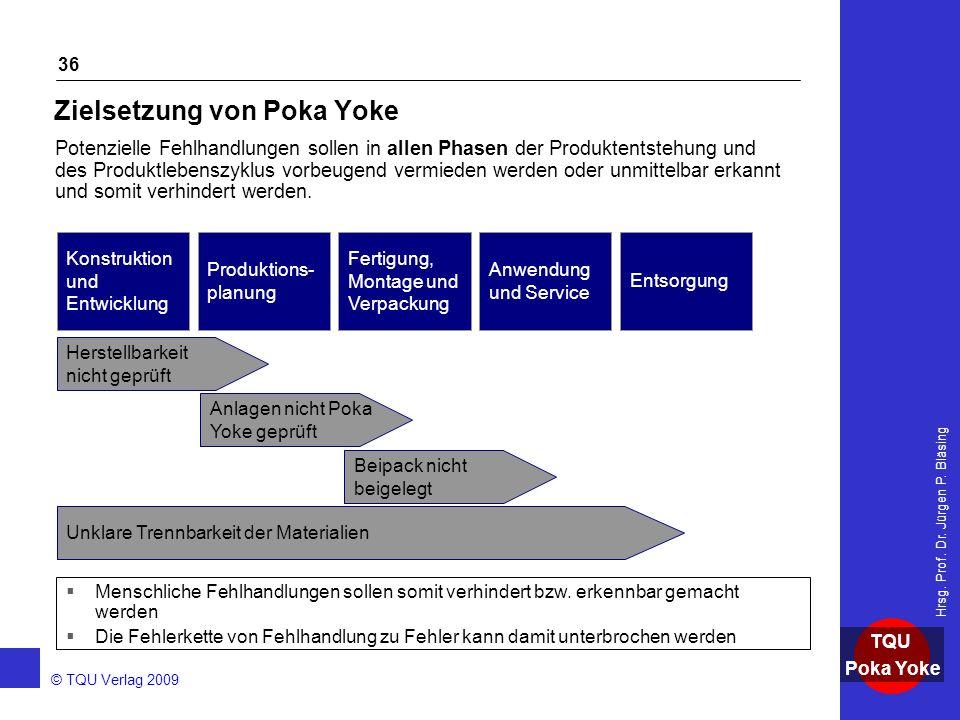 Zielsetzung von Poka Yoke