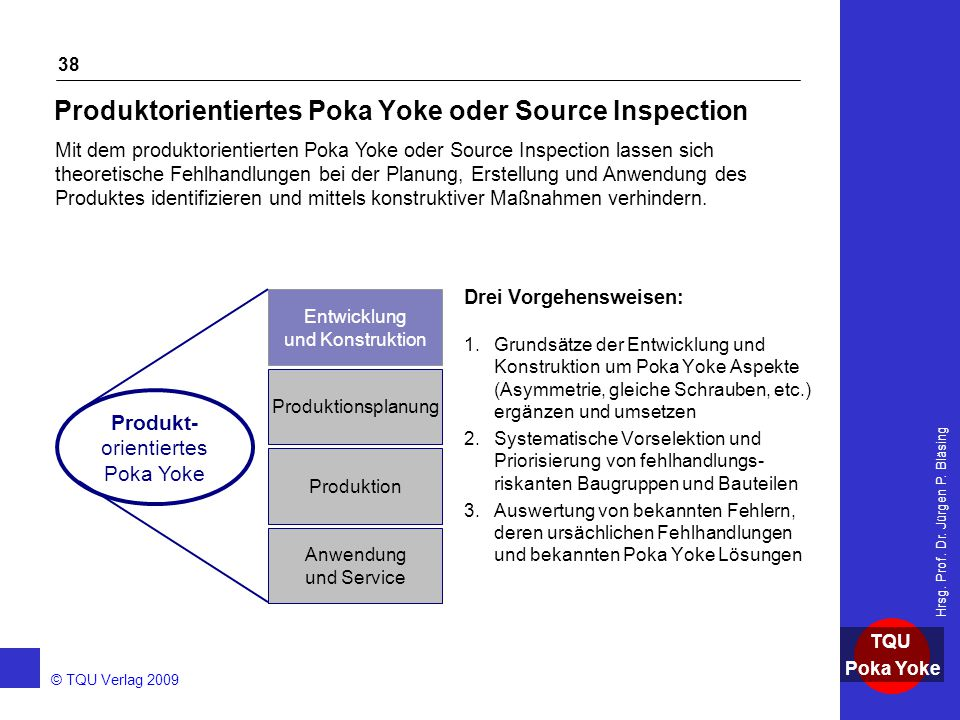 Produktorientiertes Poka Yoke oder Source Inspection