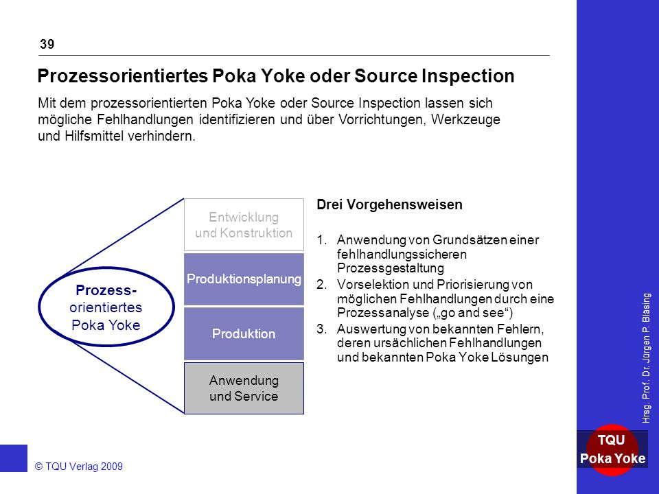 Prozessorientiertes Poka Yoke oder Source Inspection