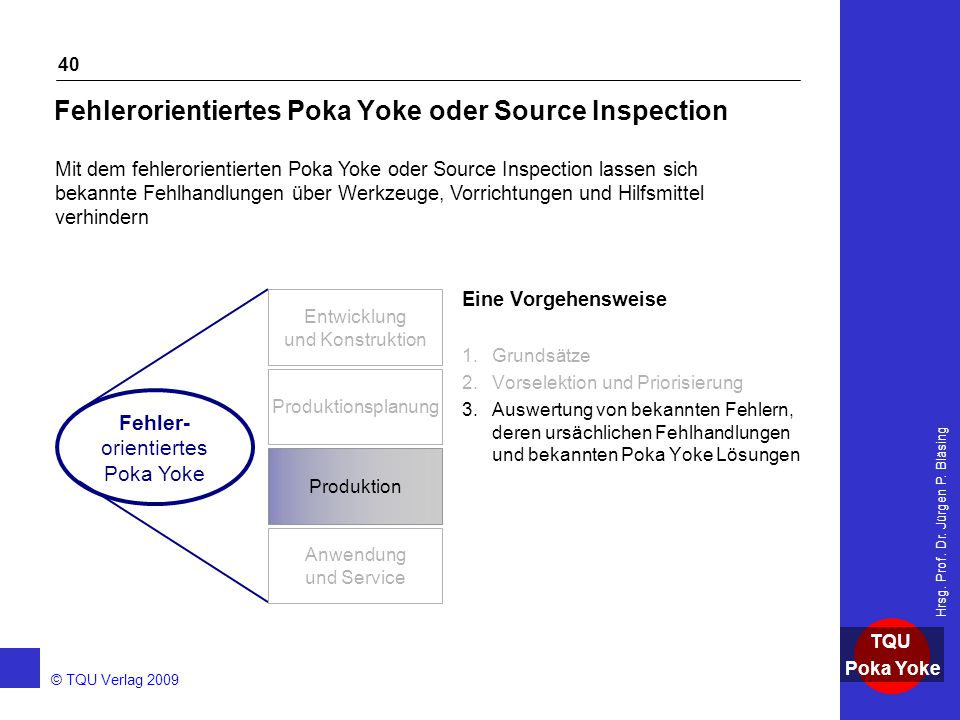 Fehlerorientiertes Poka Yoke oder Source Inspection