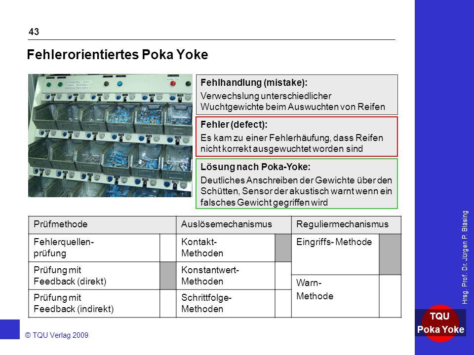 Fehlerorientiertes Poka Yoke