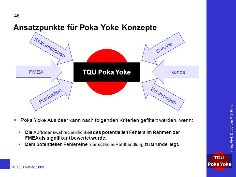 Ansatzpunkte für Poka Yoke Konzepte