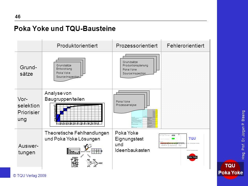 Poka Yoke und TQU-Bausteine