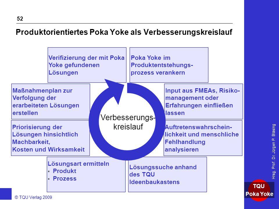 Produktorientiertes Poka Yoke als Verbesserungskreislauf
