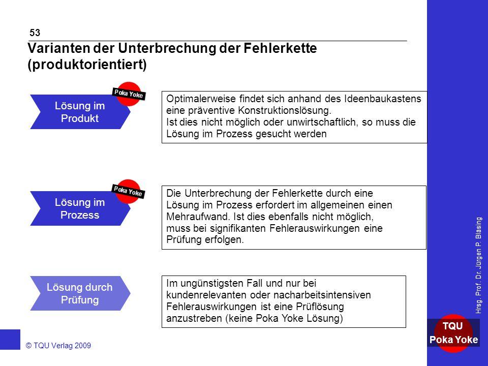 Varianten der Unterbrechung der Fehlerkette (produktorientiert)