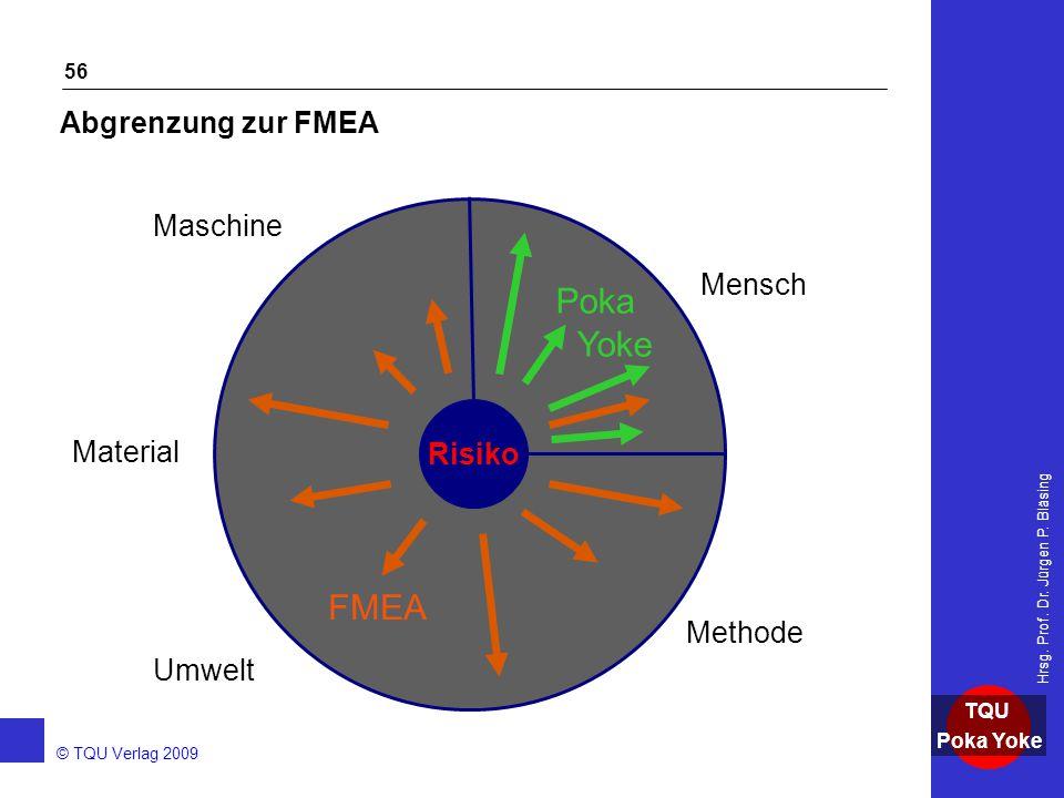 Poka Yoke FMEA Abgrenzung zur FMEA Maschine Mensch Risiko Material