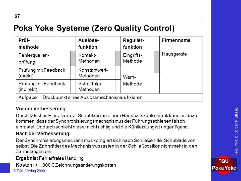 Poka Yoke Systeme (Zero Quality Control)