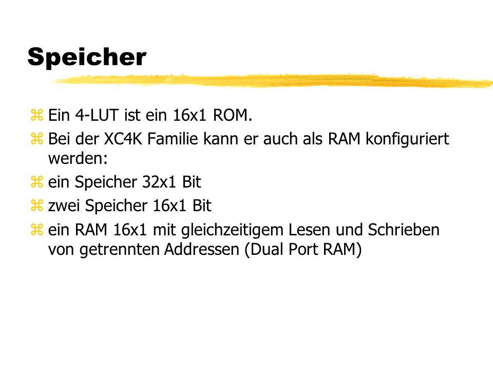 Speicher Ein 4-LUT ist ein 16x1 ROM.
