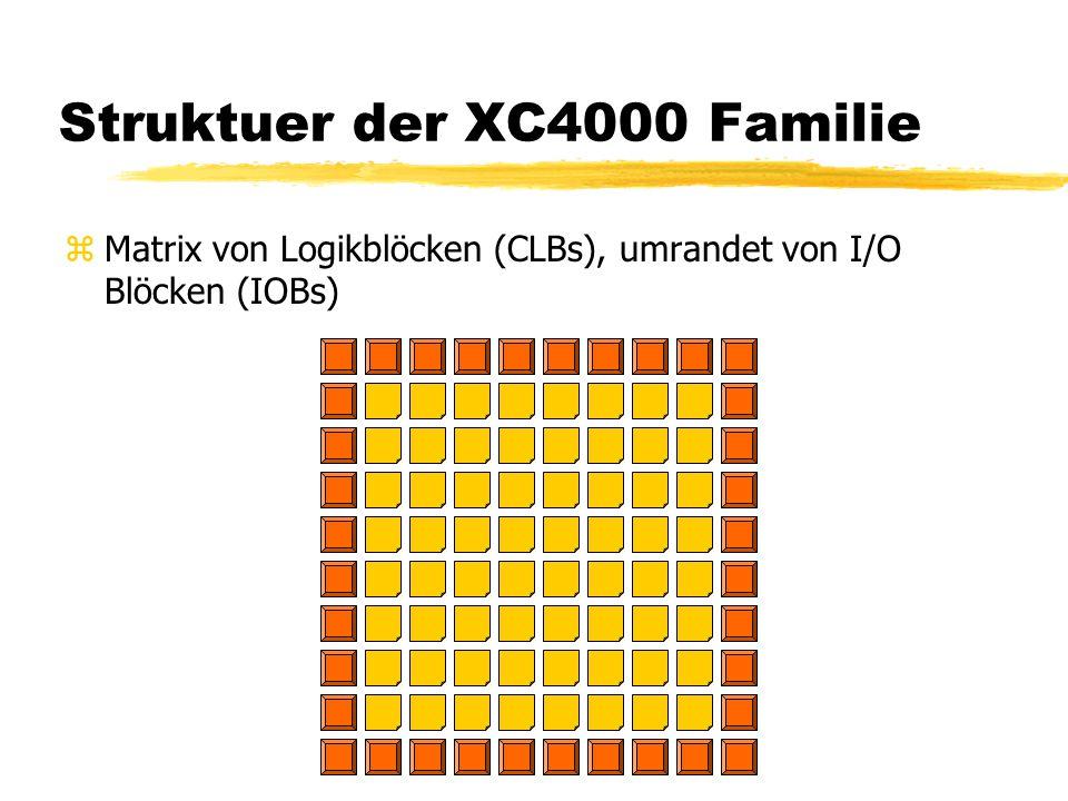Struktuer der XC4000 Familie