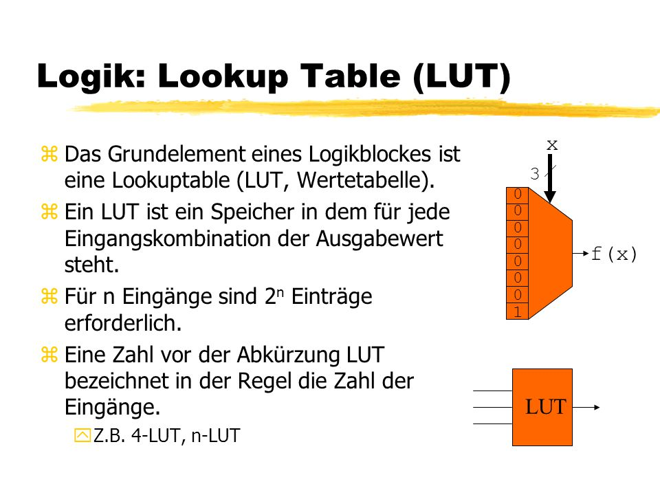 Logik: Lookup Table (LUT)