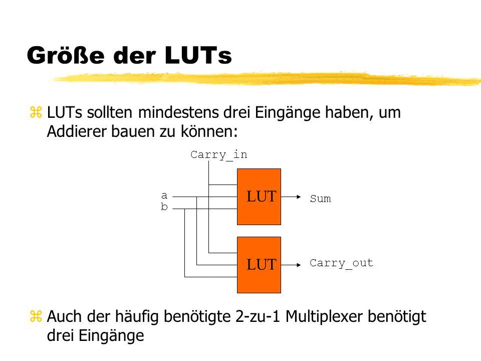 Größe der LUTs LUTs sollten mindestens drei Eingänge haben, um Addierer bauen zu können:
