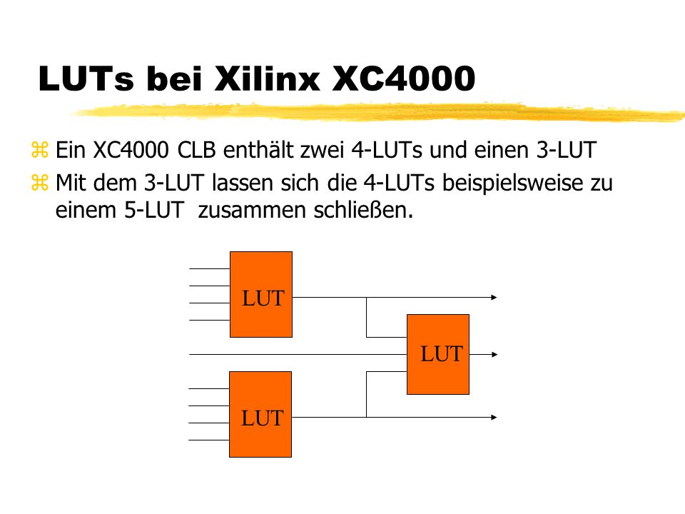 LUTs bei Xilinx XC4000 Ein XC4000 CLB enthält zwei 4-LUTs und einen 3-LUT.