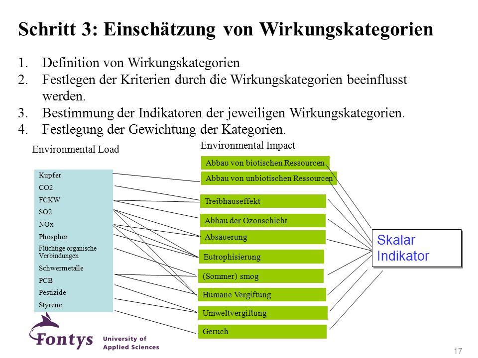 Schritt 3: Einschätzung von Wirkungskategorien